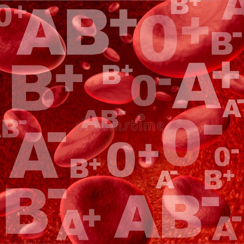 Grupos sanguíneos ilustración del vector