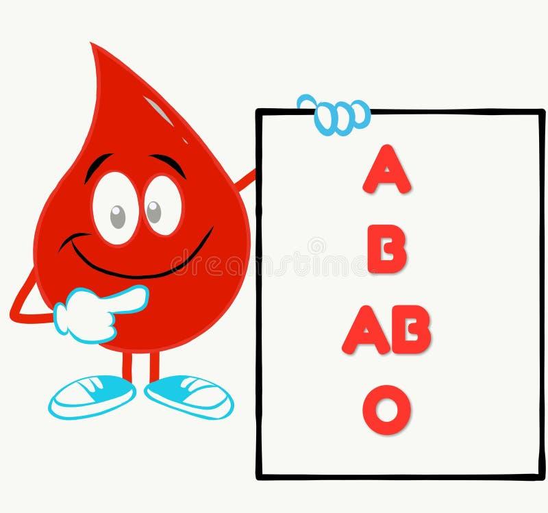 Grupos sanguíneos com um caráter vermelho da gota do sangue ilustração royalty free