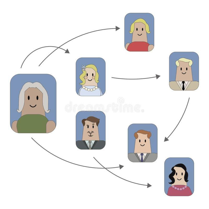 Gruppe Vektorikonen mit Zeichnungen von Leuten und die Pfeile team Hierarchie lokalisiert auf weißem Hintergrund vektor abbildung