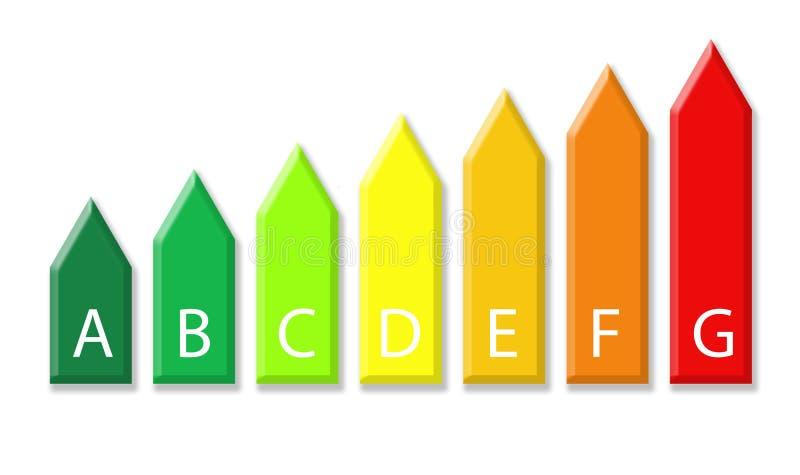 Grupper för energieffektivitet royaltyfri illustrationer