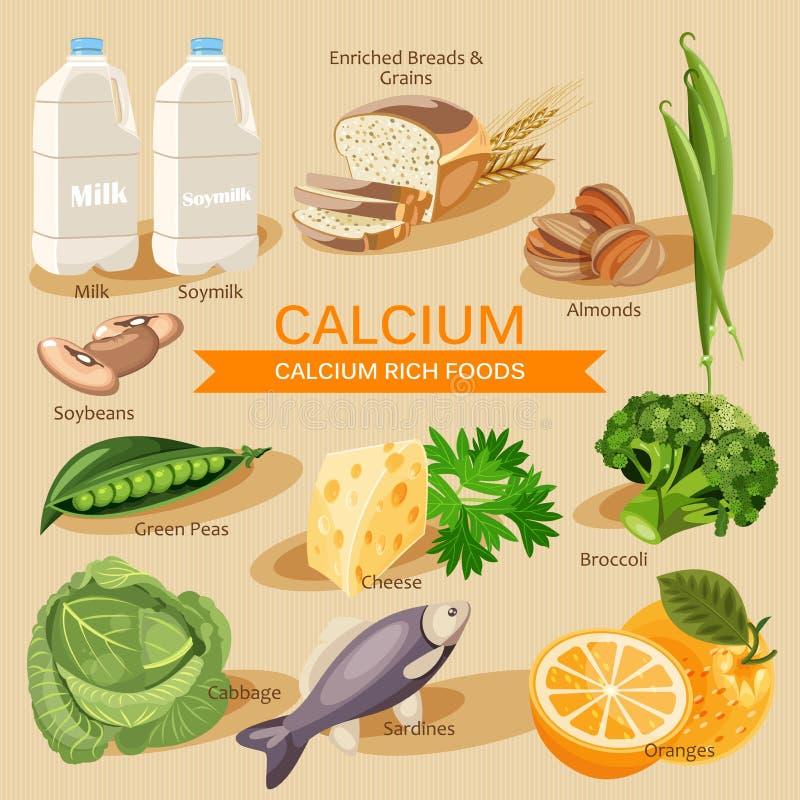 Gruppi di frutta, di verdure, di carne, di pesce sano e di prodotti lattier-caseario che contenente le vitamine specifiche calcio illustrazione vettoriale