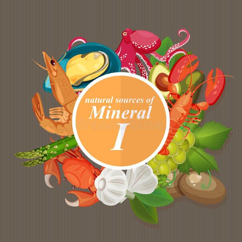 Gruppi di frutta, di verdure, di carne, di pesce sano e di prodotti lattier-caseario che contenente le vitamine specifiche iodio  illustrazione vettoriale