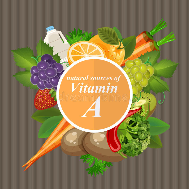Gruppi di frutta, di verdure, di carne, di pesce sano e di prodotti lattier-caseario che contenente le vitamine specifiche Vitami illustrazione vettoriale
