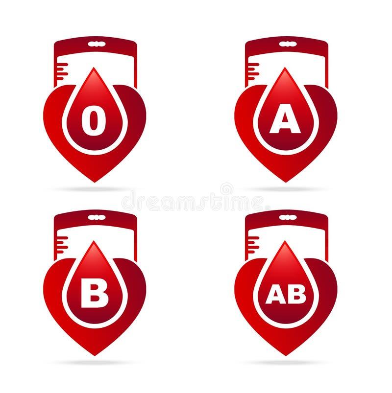 Gruppo sanguigno I gruppi sanguigni creativi che mostrano nell'cuori modellano con illustrazione vettoriale
