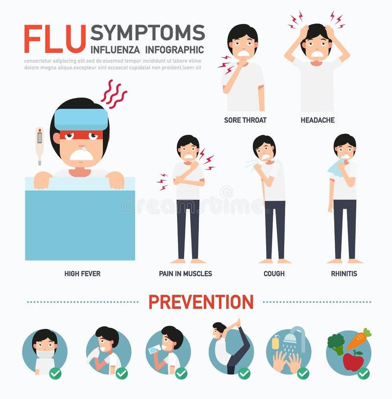 GRYPOWI objawy lub grypa infographic royalty ilustracja