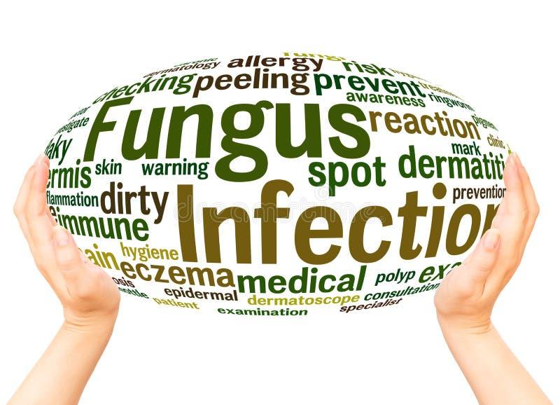 Grzybowy infekcji słowa chmury ręki sfery pojęcie ilustracji
