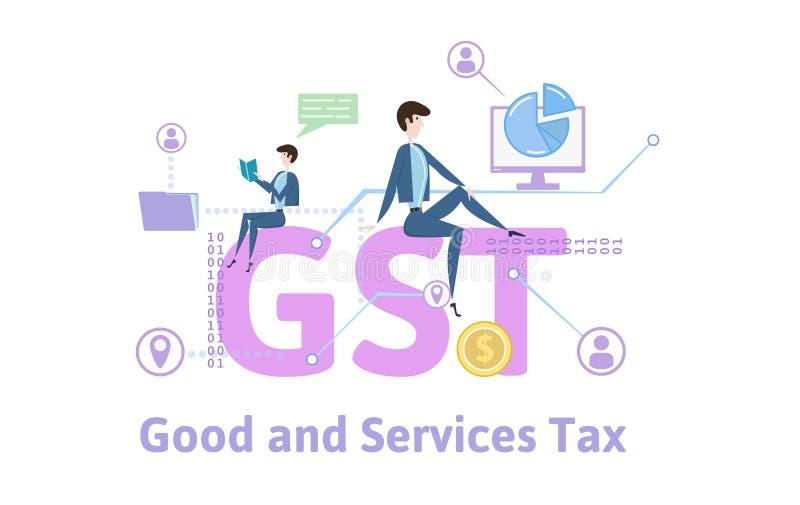 GST, e impuesto de los bienes y servicios Tabla del concepto con palabras claves, letras e iconos Ejemplo plano coloreado del vec stock de ilustración