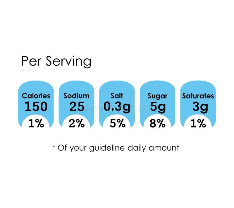 Guía alimenticia de los hechos por cantidad de servicio libre illustration