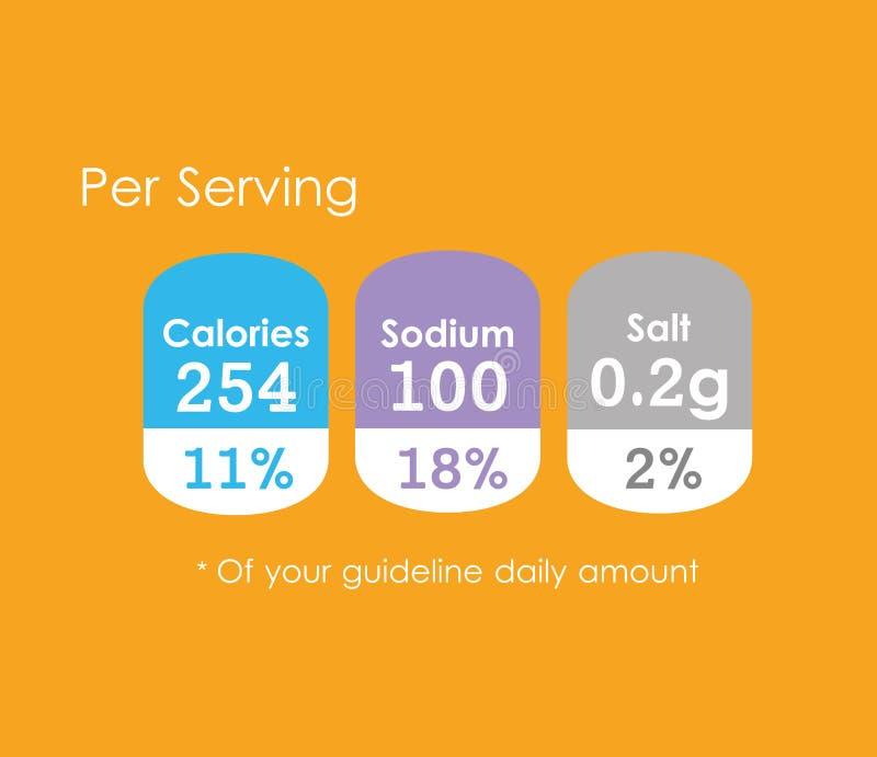 Guía alimenticia de los hechos por fondo de servicio de la naranja de la cantidad ilustración del vector