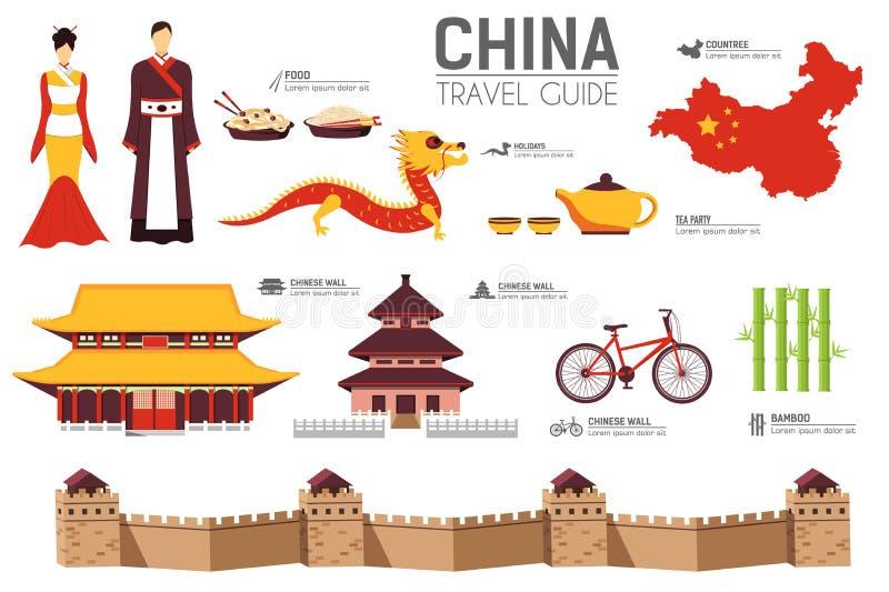 Guía de las vacaciones del viaje de China del país de mercancías, de lugares y de características Sistema de arquitectura, moda,  libre illustration