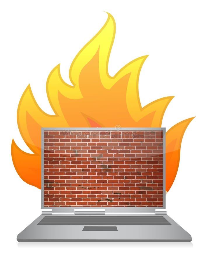Guarda-fogo do portátil ilustração do vetor