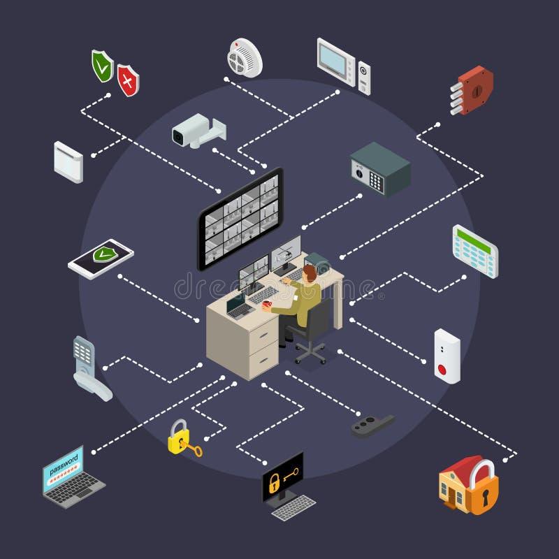 Guardia de seguridad Monitoring Service con la opinión isométrica del concepto del equipo Vector ilustración del vector