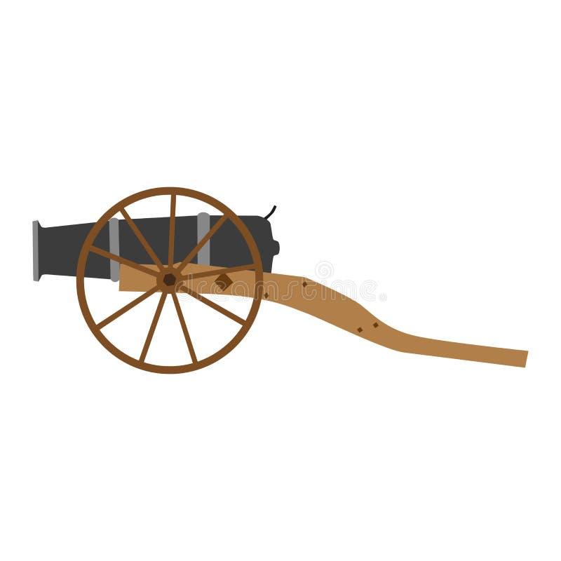 Guerra militare dell'arma della vecchia della pistola dell'artiglieria di cannone illustrazione di vettore isolata royalty illustrazione gratis