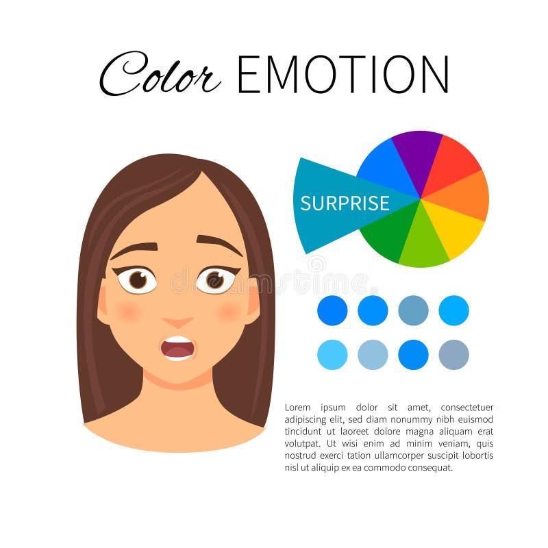 Guia da emoção da cor ilustração stock