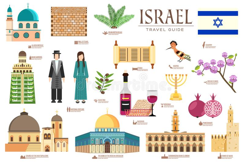 Guia das férias do curso de Israel do país dos bens, dos lugares e das características Grupo de arquitetura, forma, pessoa, artig ilustração do vetor