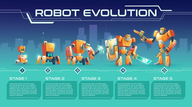 Guia do vetor das elevações do processo do jogo do robô da batalha ilustração royalty free