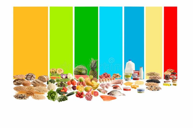 Guia saudável do alimento fotos de stock royalty free