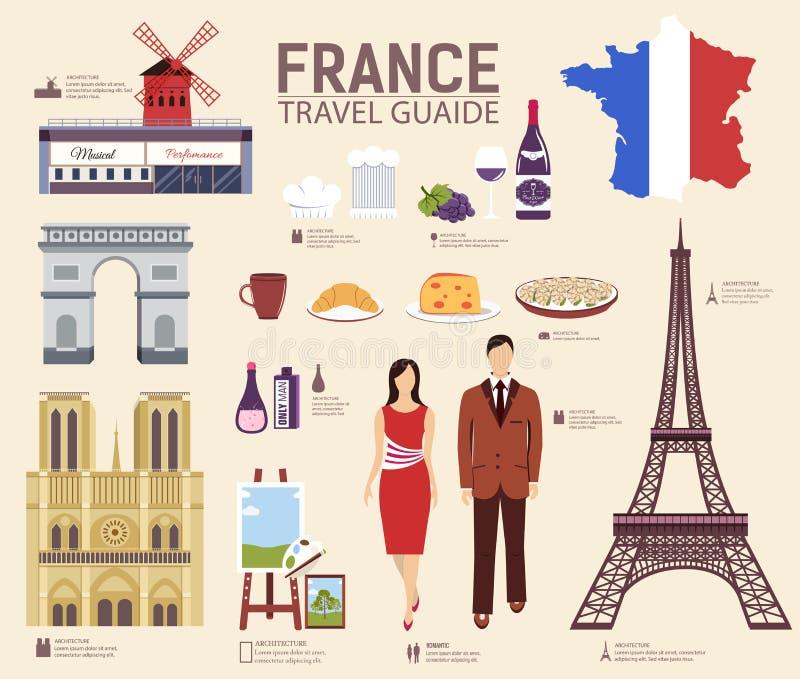 Guida di vacanza di viaggio della Francia del paese delle merci, dei posti e delle caratteristiche Insieme di architettura, modo, illustrazione vettoriale