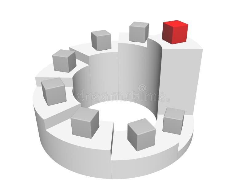 Guida rossa illustrazione di stock