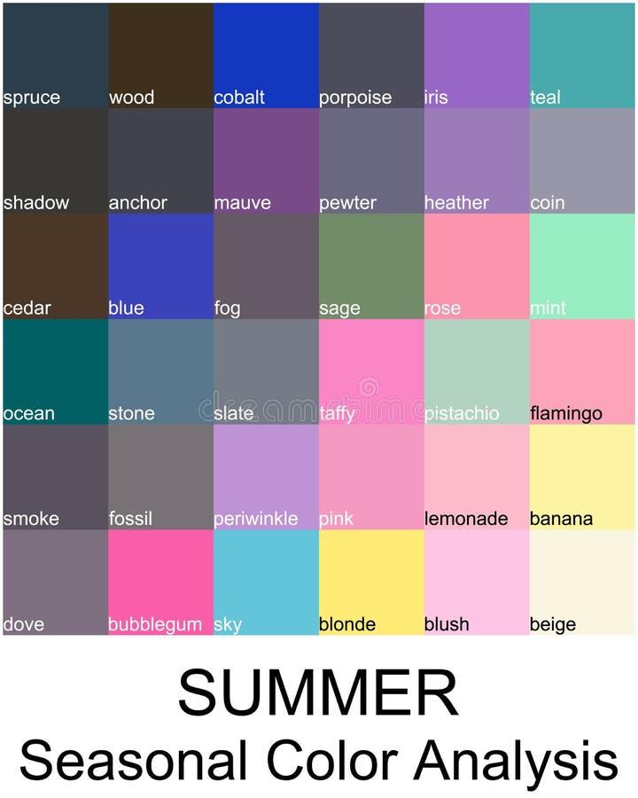 Guide courant de couleur de vecteur avec des noms de couleur palette saisonnière d'analyse de couleur pour le type d'été illustration stock