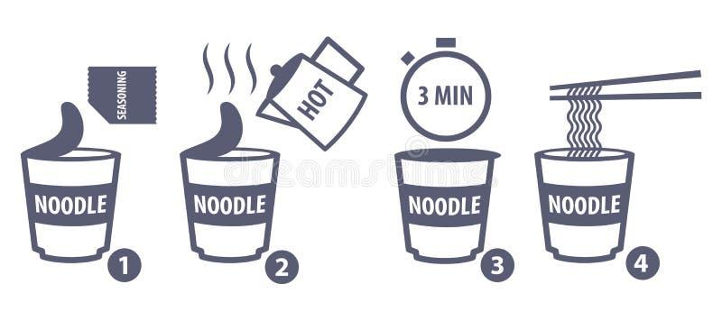 Guide d'instruction comment faire la nouille de tasse illustration de vecteur