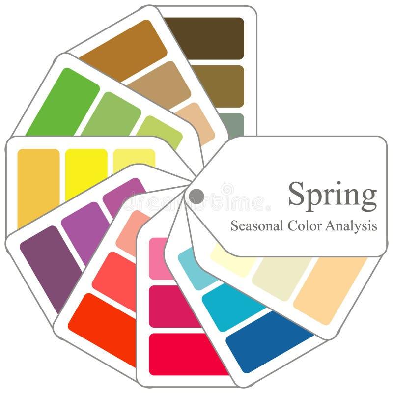 Guide de couleur palette saisonnière d'analyse de couleur pour le type de ressort illustration de vecteur