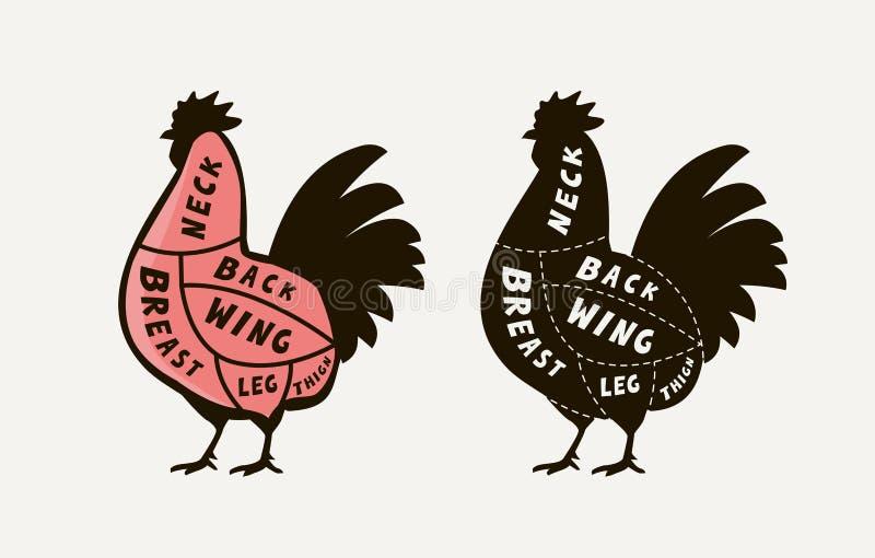 Guide de diagramme pour couper le coq de viande, boucherie Illustration de vecteur de poulet illustration stock