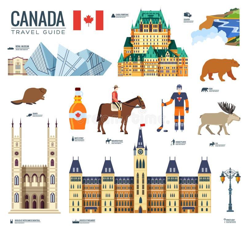 Guide de vacances de voyage de Canada de pays des marchandises, des endroits et des caractéristiques Ensemble d'architecture, mod illustration libre de droits