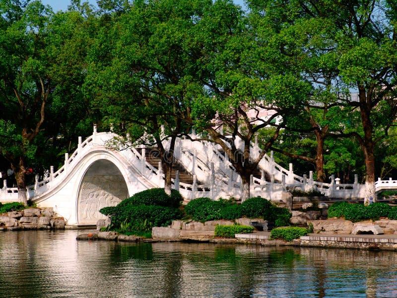 Guilin-Landschaften stockbilder