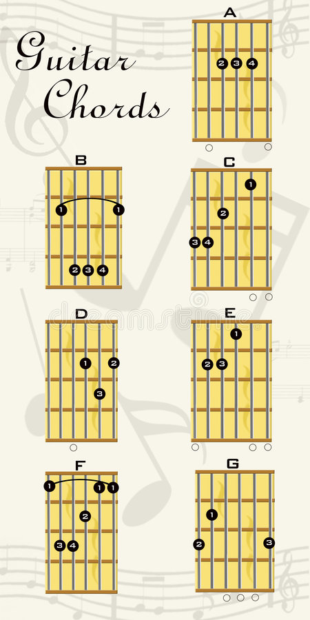 Free Guitar Chords Royalty Free Stock Photography - 1663557