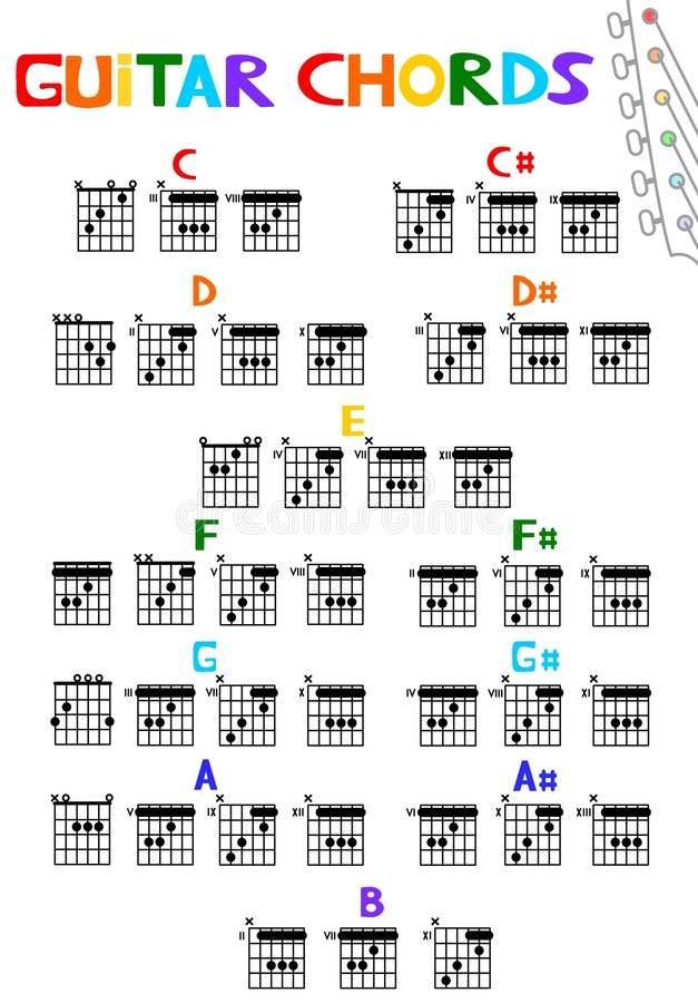 Guitar besame mucho guitar chords and lyrics : Guitar Chords stock illustration. Illustration of sounds - 7516212