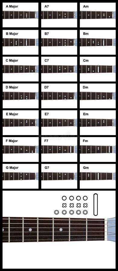 Download A Guitarra Chords Diagramas - Coleção Das Cordas Ilustração Stock - Ilustração de coleção, eduque: 26503035