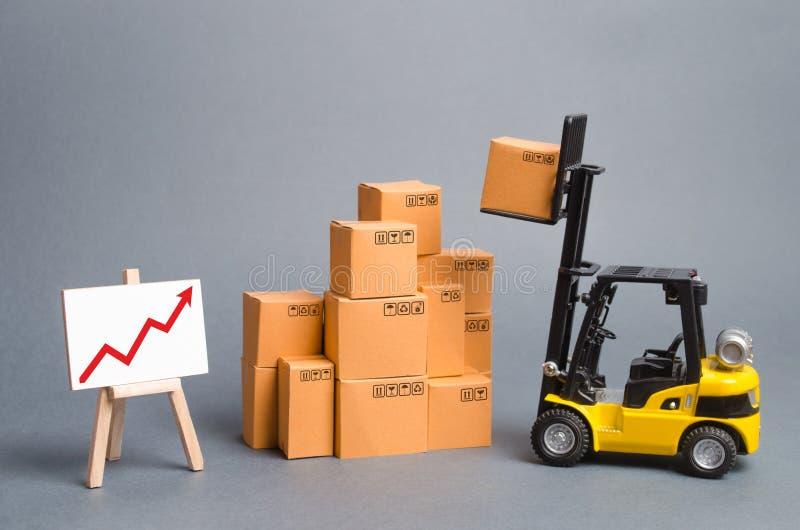 Gul gaffeltruck med kartonger och en röd pil upp Öka försäljningar, produktion av gods Förbättra konsumentkänsla royaltyfria foton