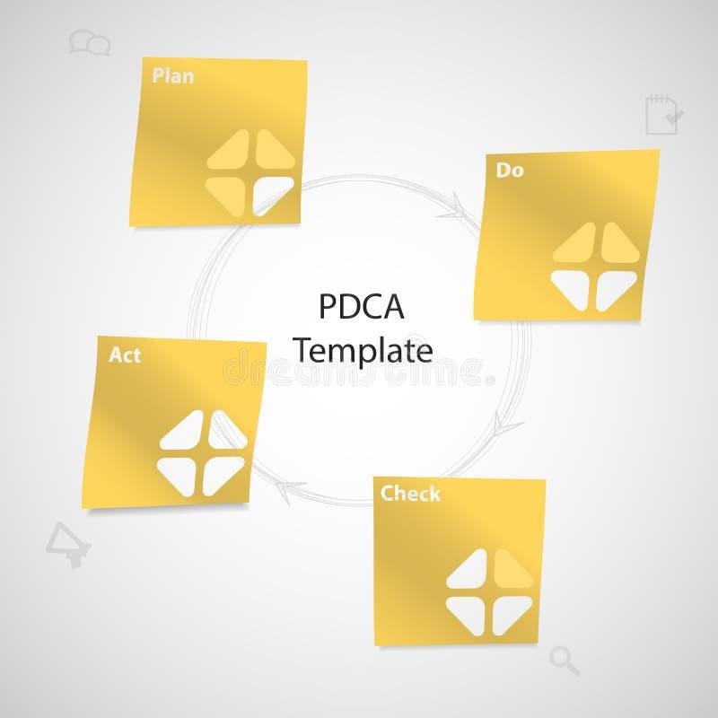 Gula pappers- klistermärkear med PDCA-metodmallen på ljus stock illustrationer