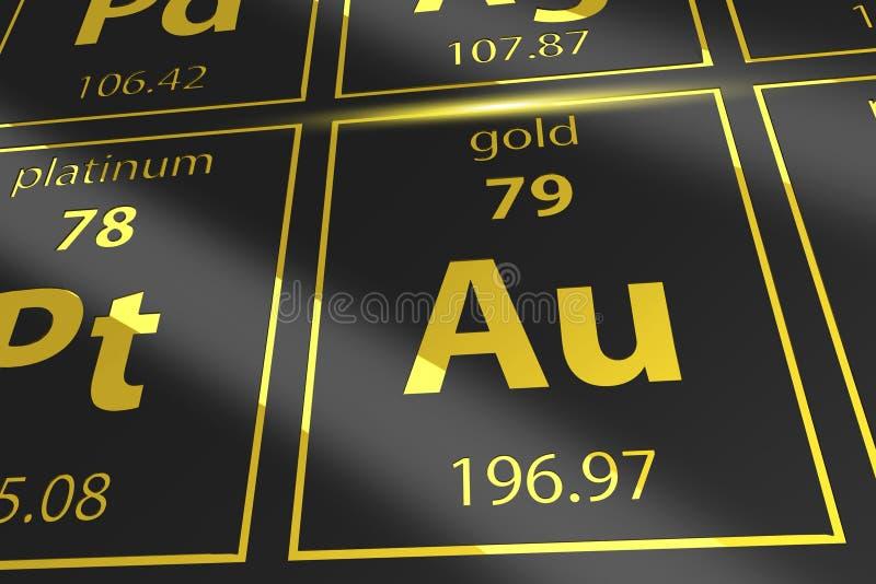 Guld- Au för periodisk tabell royaltyfri illustrationer