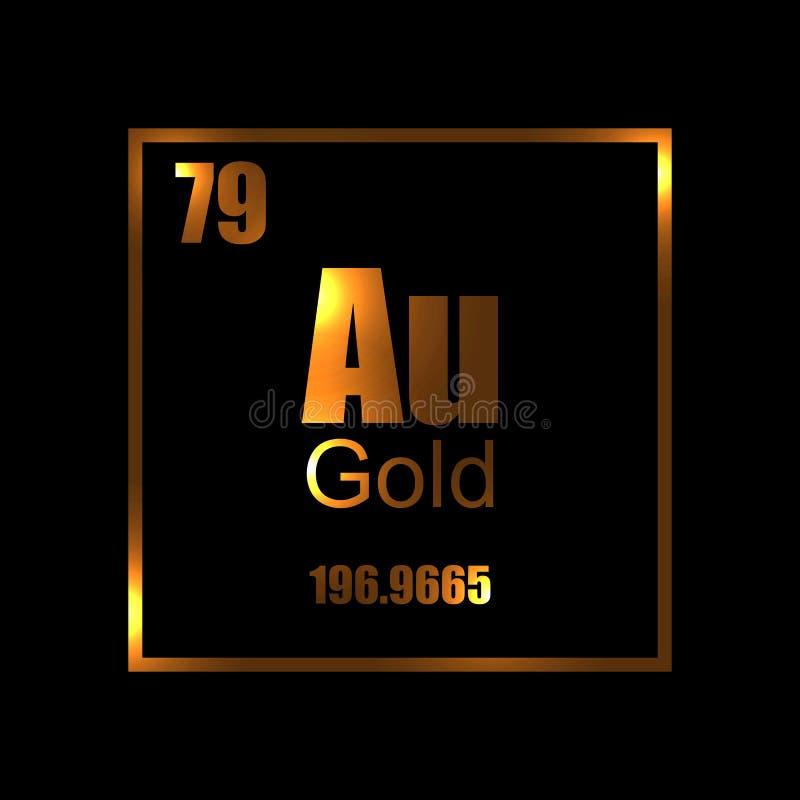 Guld- aurum för kemimoleculaatom vektor illustrationer