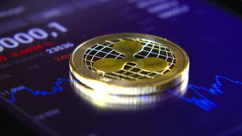 Guld- mynt av krusningen på bakgrunden av ett grafiskt materiel kartlägger Koncentrationen av Crypto-valutan av faktiskt royaltyfria foton