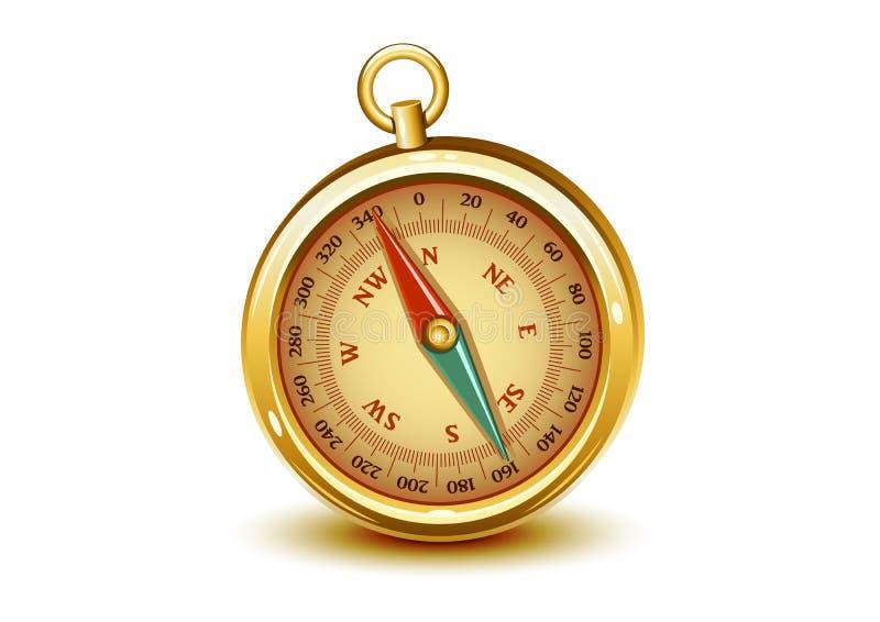 Guld- realistisk kompass stock illustrationer