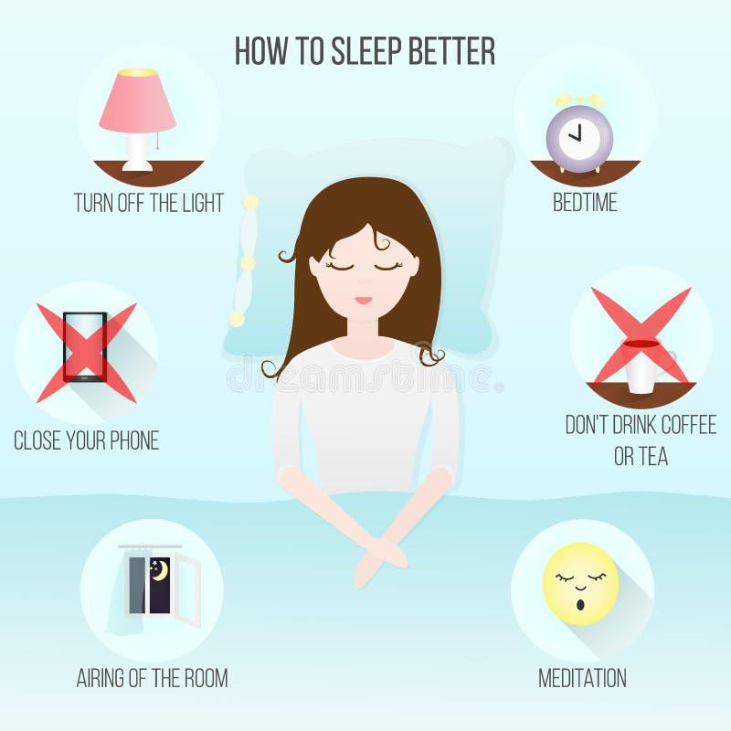Gullig ung flicka som sover på sängen Problemet med sömnlöshet royaltyfri illustrationer