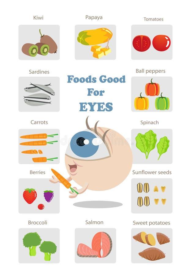 Gute Augengesundheit des Lebensmittels lizenzfreie abbildung