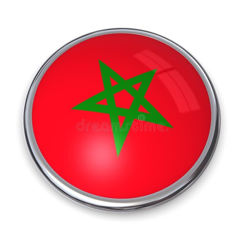 guzik marocco banner