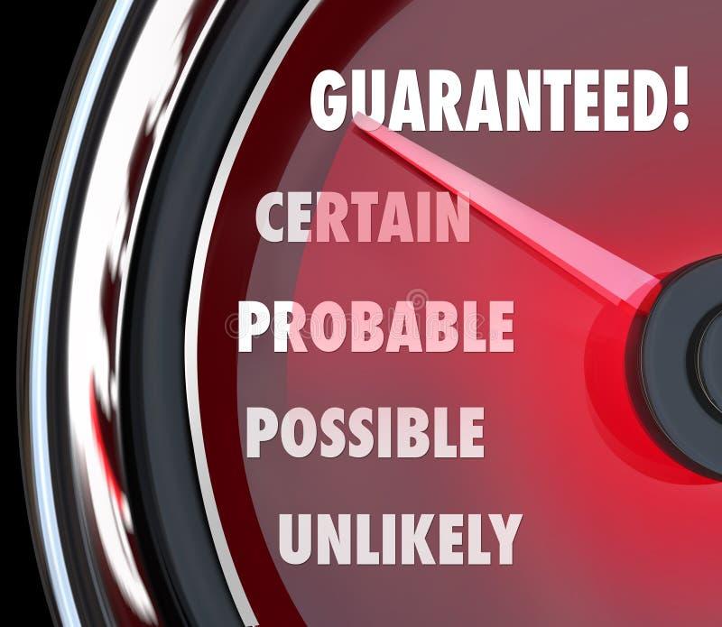 Gwarantowana Prawdopodobna Prawdopodobna pewność Pomiarowy zaufanie poziom royalty ilustracja