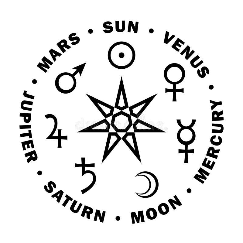 Gwiazda magicy Siedem planet astrologia royalty ilustracja