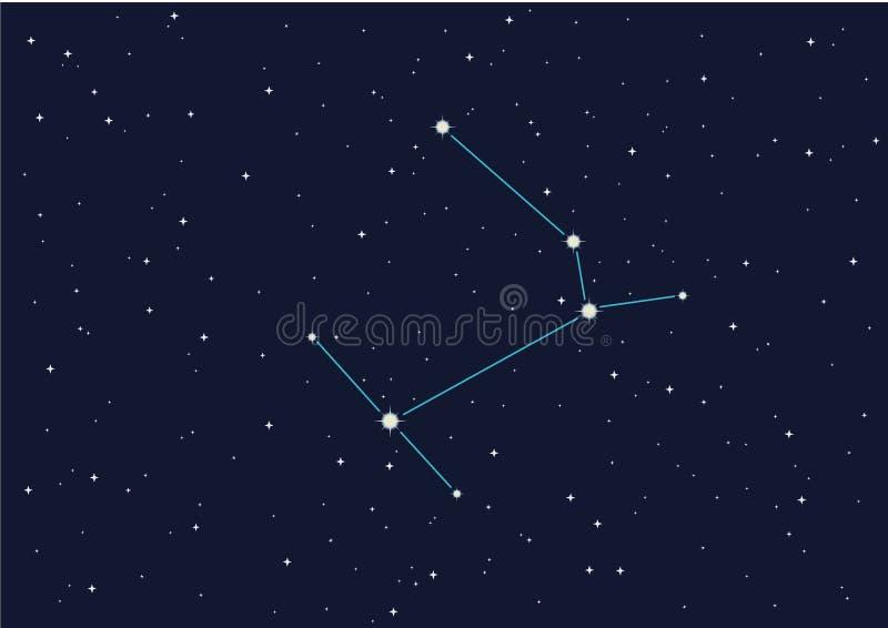 gwiazdozbiór ilustracji