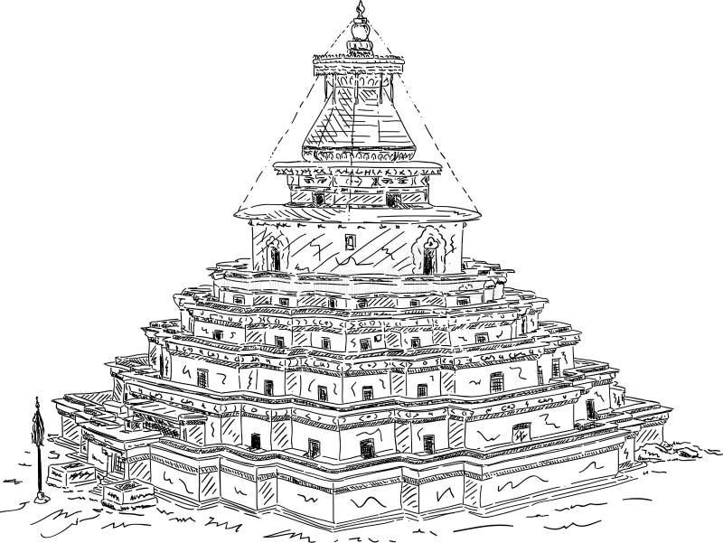 gyantse kumbum修道院 皇族释放例证