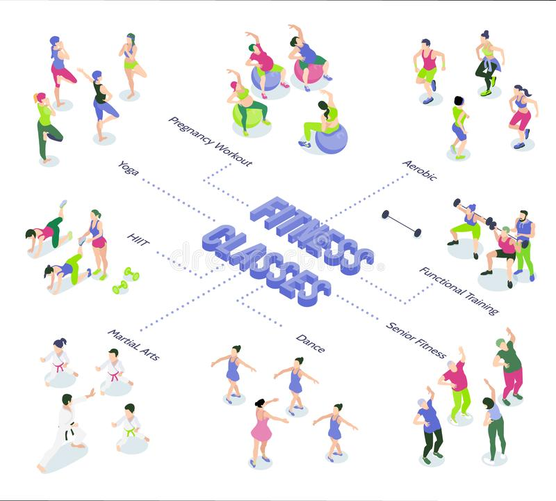 Gym Isometric Flowchart. Isometric flowchart with people dancing doing aerobics fitness yoga functional training in gym 3d vector illustration stock illustration