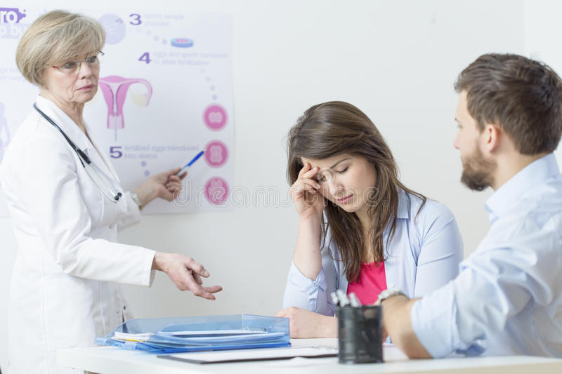 Gynecologist and confused woman. Female gynecologist explaining in vitro method to confused woman stock image