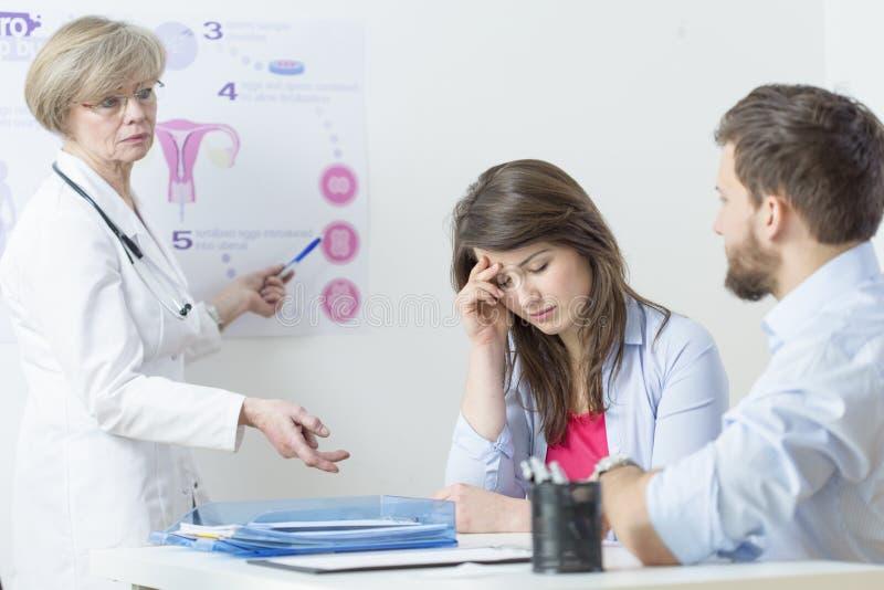 Gynekolog och förvirrad kvinna fotografering för bildbyråer