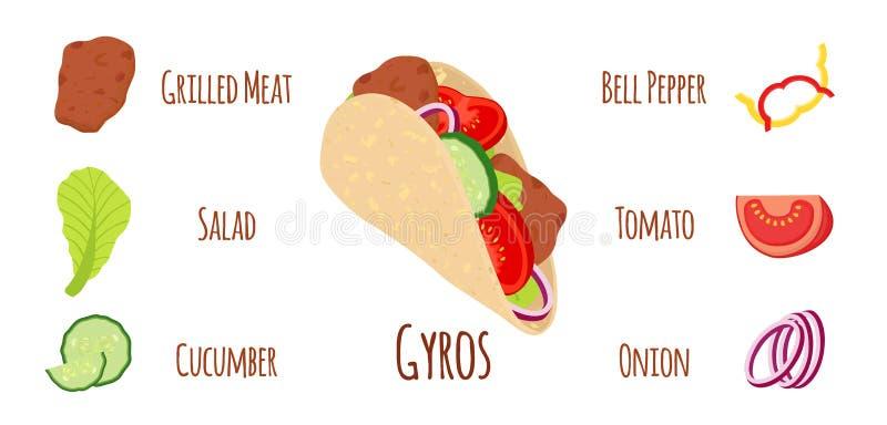Gyros składniki, mięso, ogórek, pomidor, sałatka, cebula, pieprz ilustracji