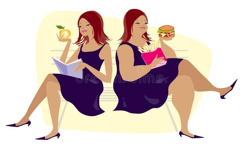 Hábitos comendo ilustração do vetor